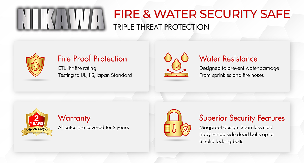 Water-Security-Safe-Box-Banner