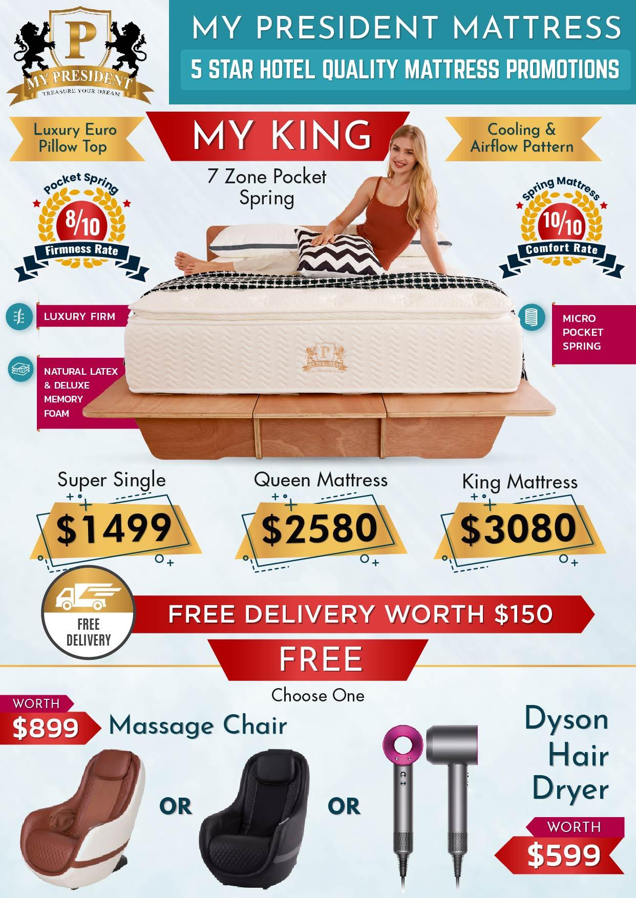 My King 5 Star Hotel Quality Mattress